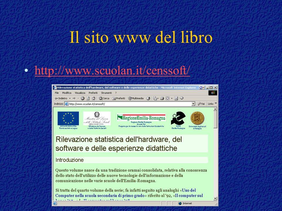 Il sito www del libro http://www.scuolan.it/censsoft/