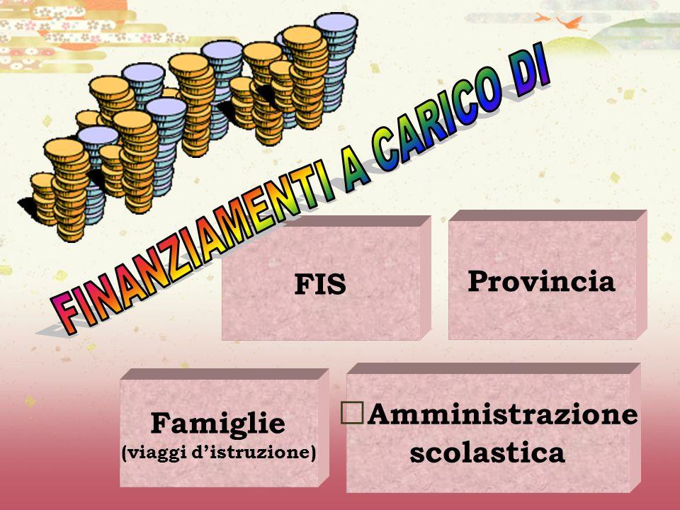 Provincia FIS Famiglie (viaggi distruzione) Amministrazione scolastica