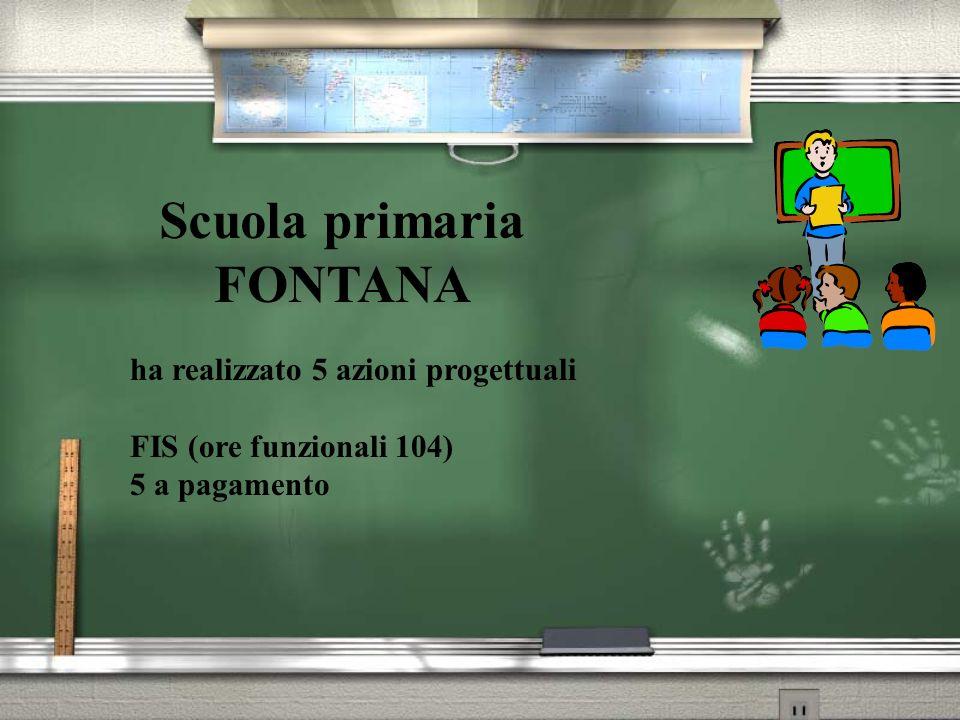 Scuola primaria FONTANA ha realizzato 5 azioni progettuali FIS (ore funzionali 104) 5 a pagamento