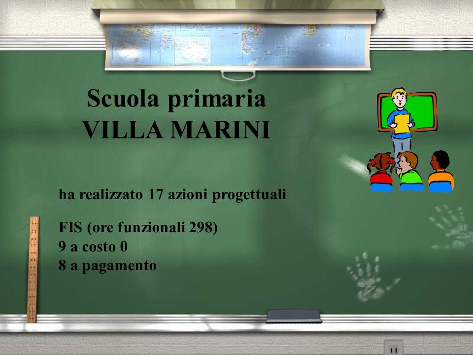 ha realizzato 17 azioni progettuali FIS (ore funzionali 298) 9 a costo 0 8 a pagamento Scuola primaria VILLA MARINI
