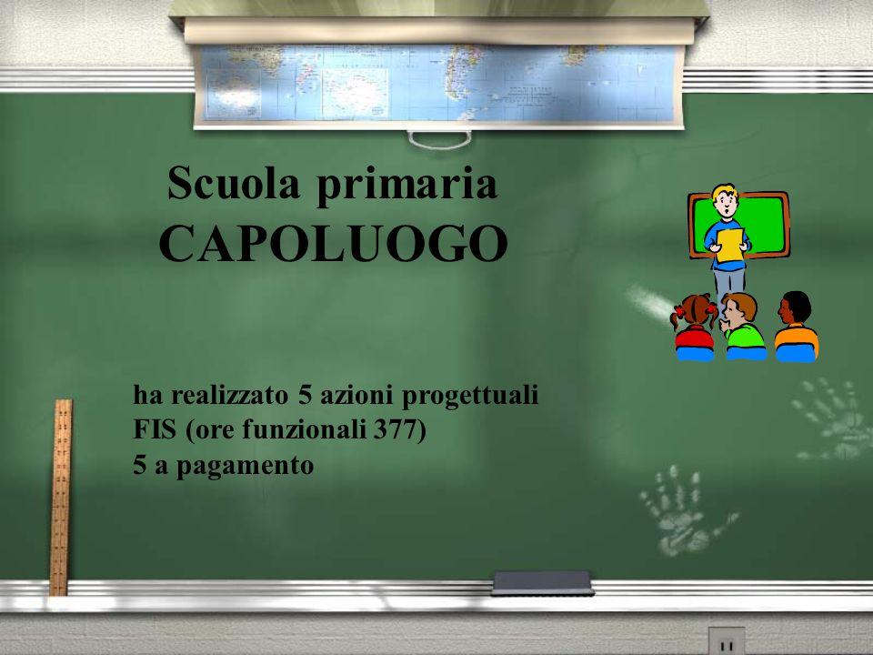 Scuola primaria CAPOLUOGO ha realizzato 5 azioni progettuali FIS (ore funzionali 377) 5 a pagamento
