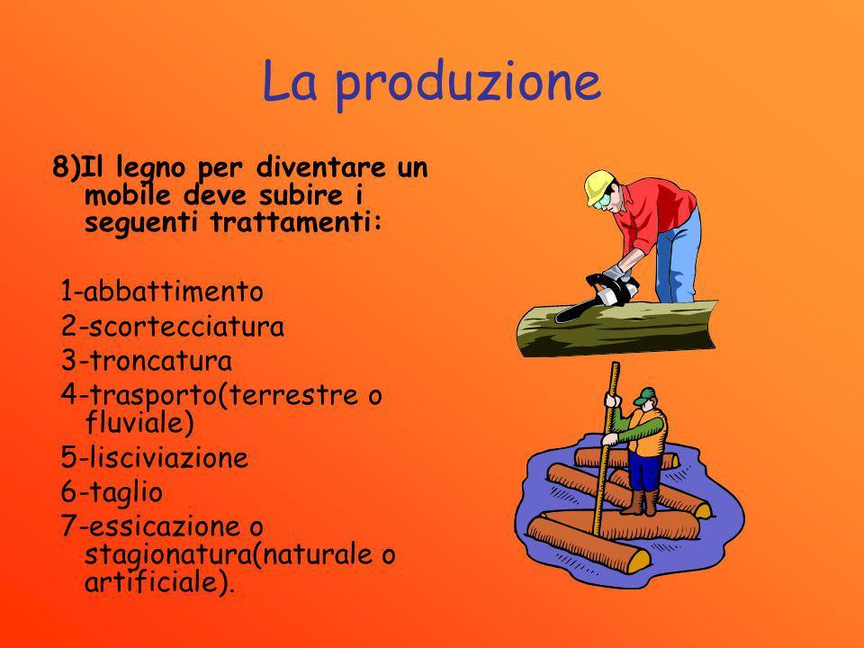 La produzione 8)Il legno per diventare un mobile deve subire i seguenti trattamenti: 1-abbattimento 2-scortecciatura 3-troncatura 4-trasporto(terrestr