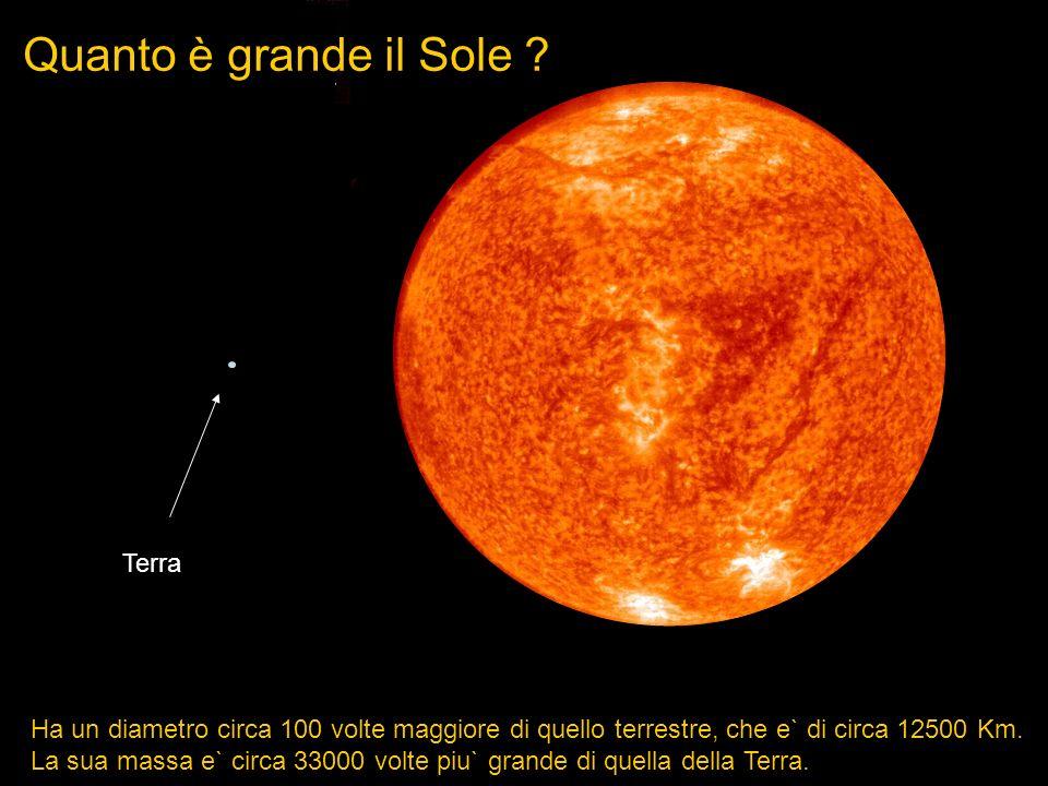 Terra Ha un diametro circa 100 volte maggiore di quello terrestre, che e` di circa 12500 Km. La sua massa e` circa 33000 volte piu` grande di quella d