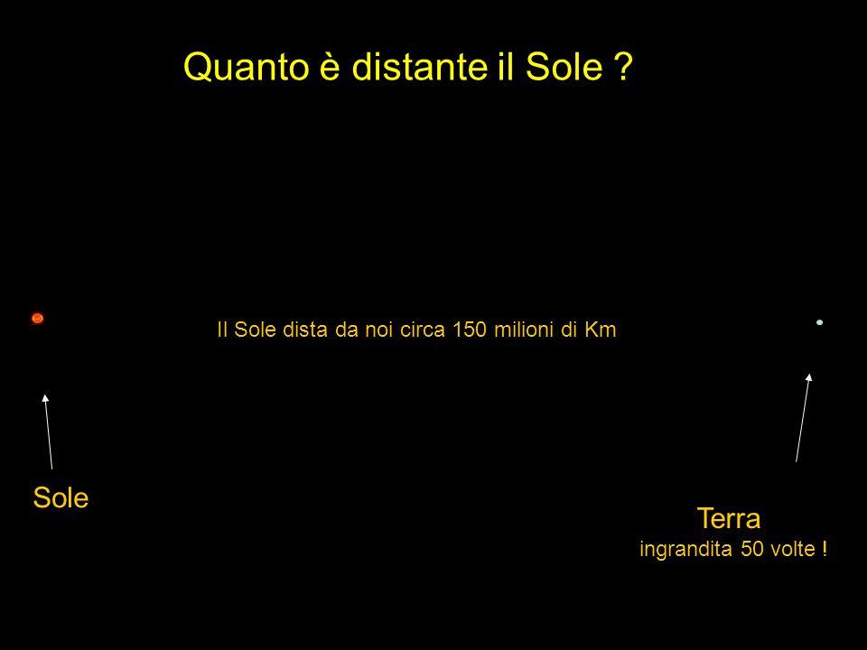 Quanto è distante il Sole ? Sole Terra ingrandita 50 volte ! Il Sole dista da noi circa 150 milioni di Km