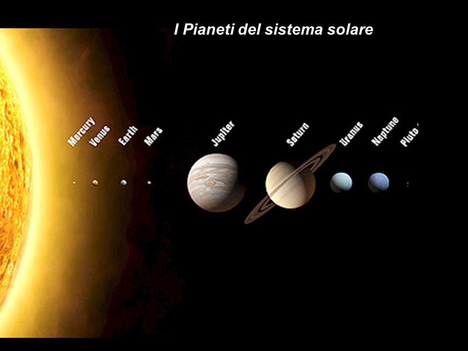 I Pianeti del sistema solare