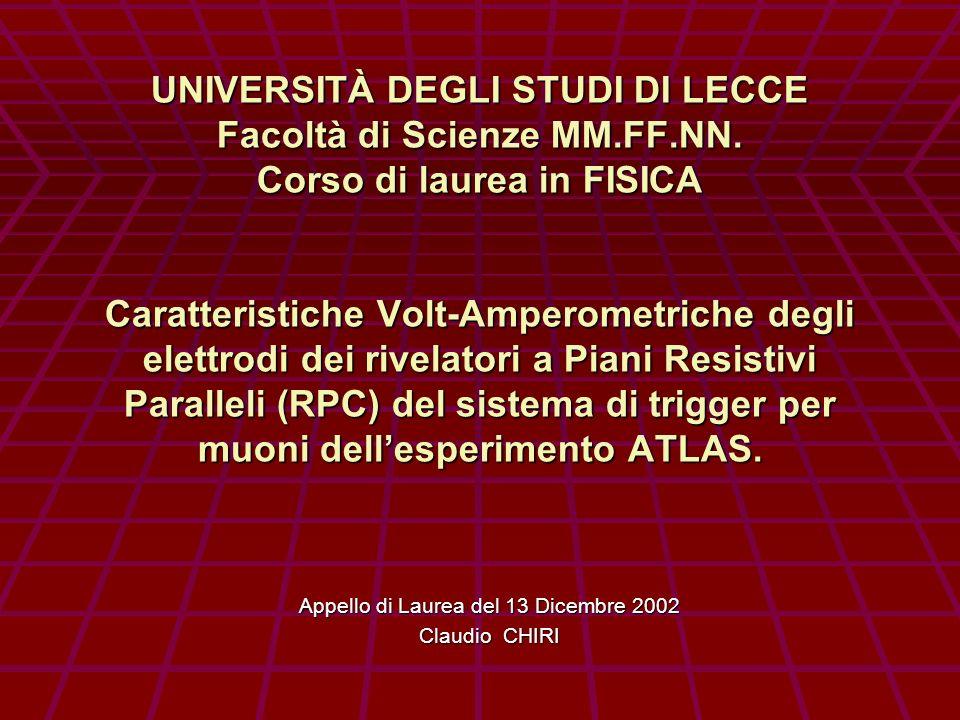 Lapparato ATLAS a LHC, CERN (A Toroidal Large hadron collider ApparatuS) Lapparato di rivelazione ATLAS e uno dei quattro apparati che saranno installati al Large Hadron Collider, dove si realizzeranno misure con fasci p-p a 14 TeV nel C.M., e ad alta luminosita (10 34 cm -2 s -1 ), con lintento di rivelare il mattone mancante delledificio del Modello Standard (il bosone di Higgs), ma anche di evidenziare possibili segnali di fisica oltre tale modello