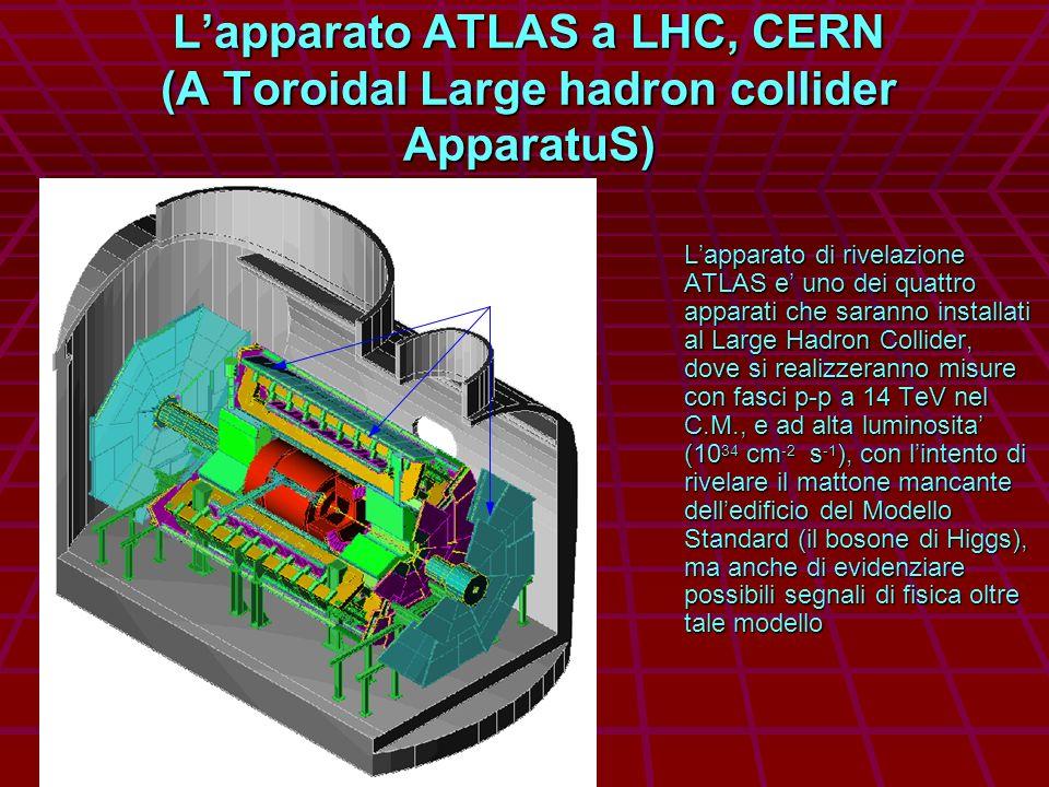 Lapparato ATLAS a LHC, CERN (A Toroidal Large hadron collider ApparatuS) Lapparato di rivelazione ATLAS e uno dei quattro apparati che saranno install