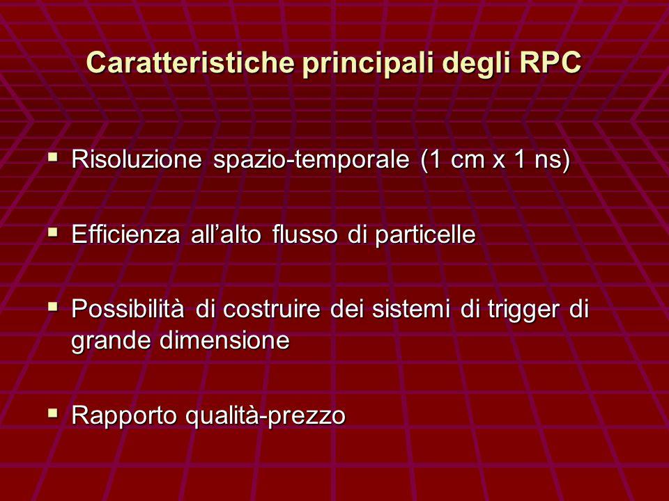 Caratteristiche principali degli RPC Risoluzione spazio-temporale (1 cm x 1 ns) Risoluzione spazio-temporale (1 cm x 1 ns) Efficienza allalto flusso d