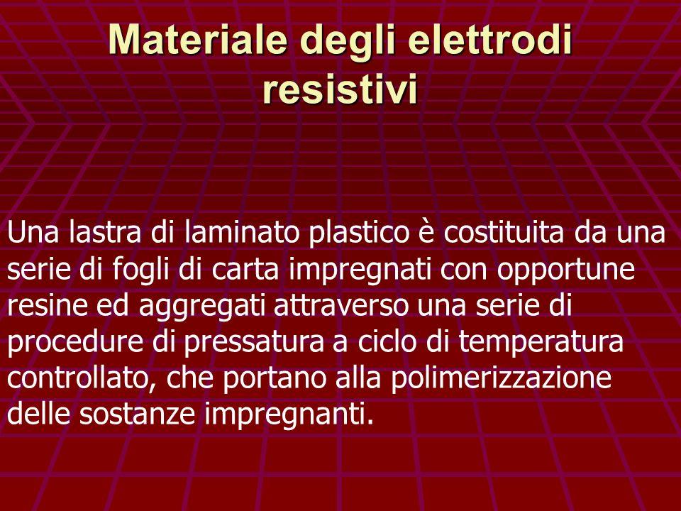 Materiale degli elettrodi resistivi Una lastra di laminato plastico è costituita da una serie di fogli di carta impregnati con opportune resine ed aggregati attraverso una serie di procedure di pressatura a ciclo di temperatura controllato, che portano alla polimerizzazione delle sostanze impregnanti.