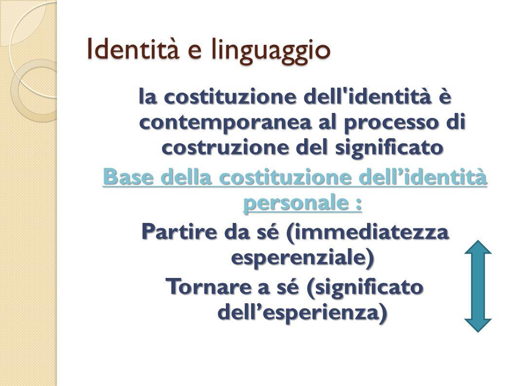 Identità e linguaggio la costituzione dell'identità è contemporanea al processo di costruzione del significato Base della costituzione dellidentità pe