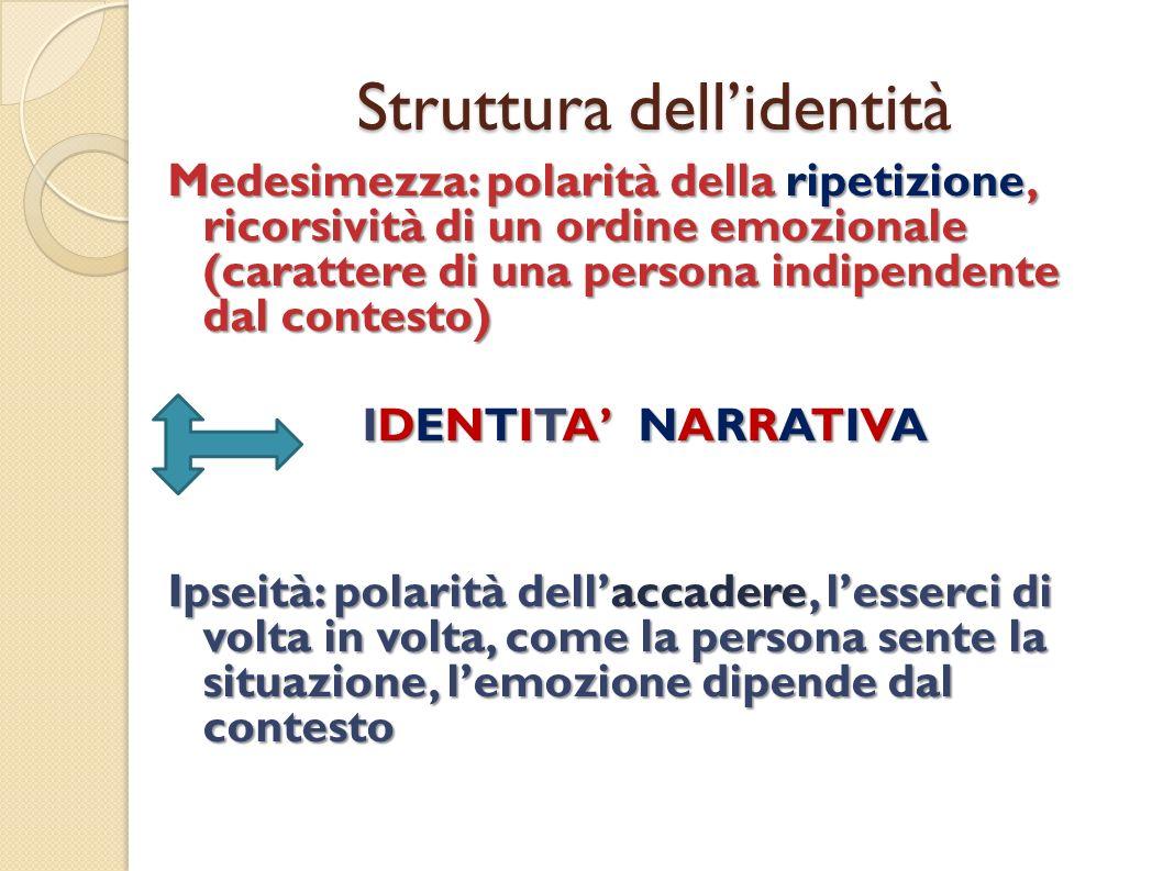 Struttura dellidentità Medesimezza: polarità della ripetizione, ricorsività di un ordine emozionale (carattere di una persona indipendente dal contest
