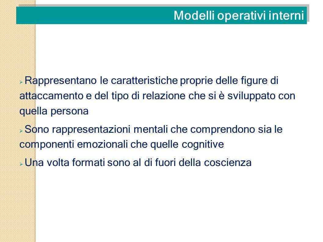 Modelli operativi interni Rappresentano le caratteristiche proprie delle figure di attaccamento e del tipo di relazione che si è sviluppato con quella