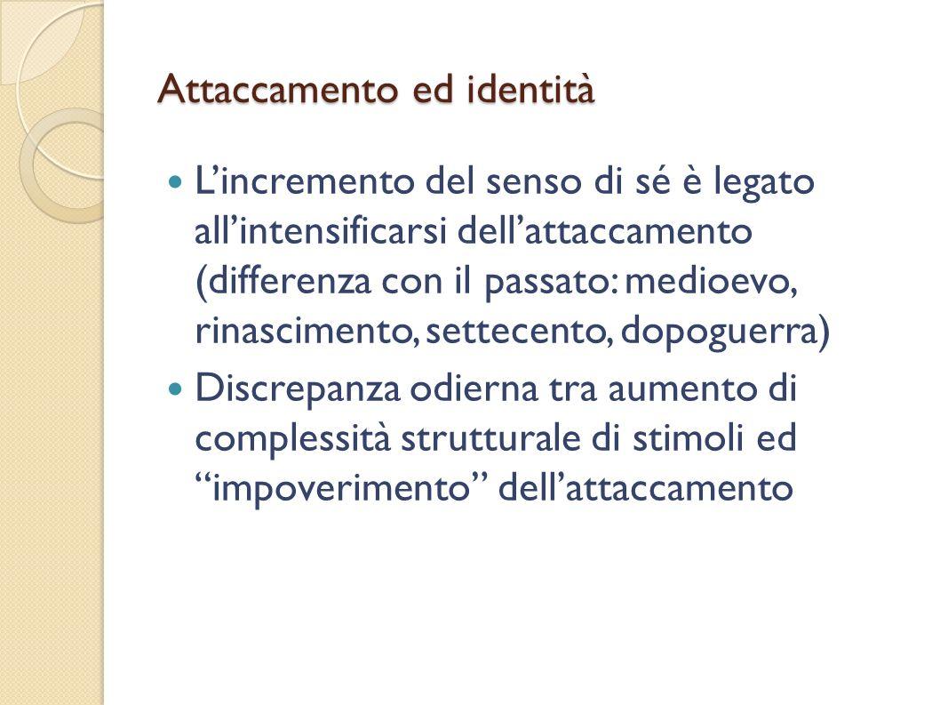 Attaccamento ed identità Lincremento del senso di sé è legato allintensificarsi dellattaccamento (differenza con il passato: medioevo, rinascimento, s