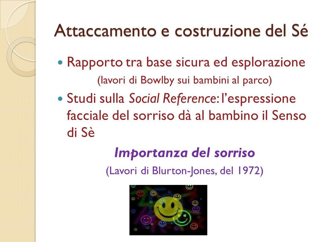 Attaccamento e costruzione del Sé Rapporto tra base sicura ed esplorazione (lavori di Bowlby sui bambini al parco) Studi sulla Social Reference: lespr