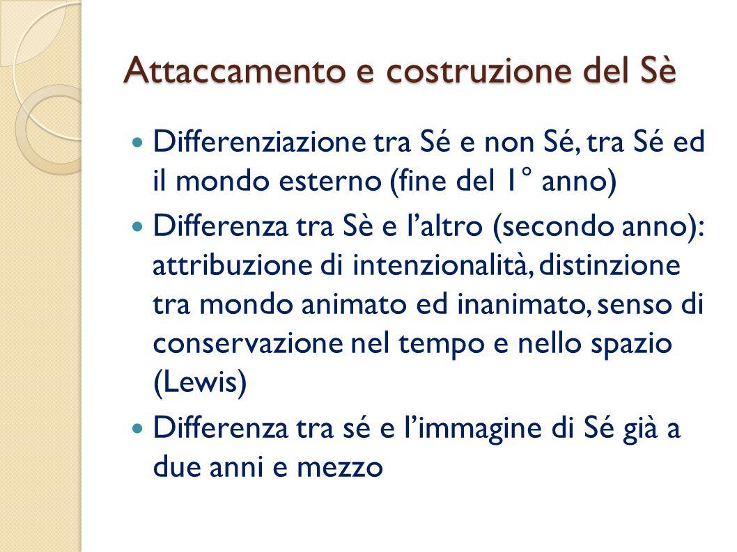 Attaccamento e costruzione del Sè Differenziazione tra Sé e non Sé, tra Sé ed il mondo esterno (fine del 1° anno) Differenza tra Sè e laltro (secondo