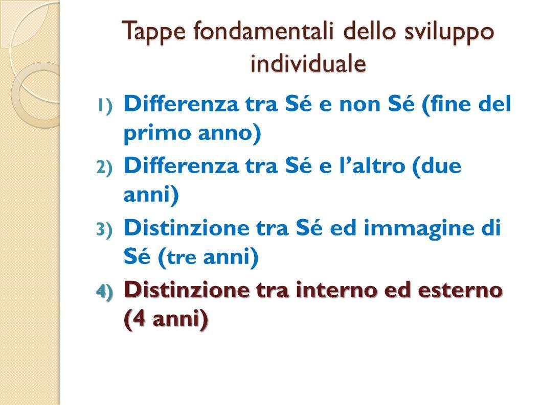 Tappe fondamentali dello sviluppo individuale 1) Differenza tra Sé e non Sé (fine del primo anno) 2) Differenza tra Sé e laltro (due anni) 3) Distinzi