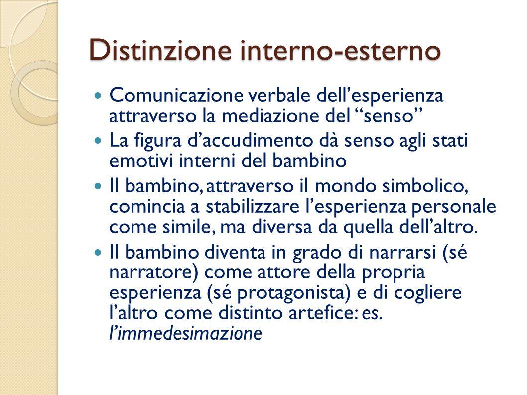 Distinzione interno-esterno Comunicazione verbale dellesperienza attraverso la mediazione del senso La figura daccudimento dà senso agli stati emotivi