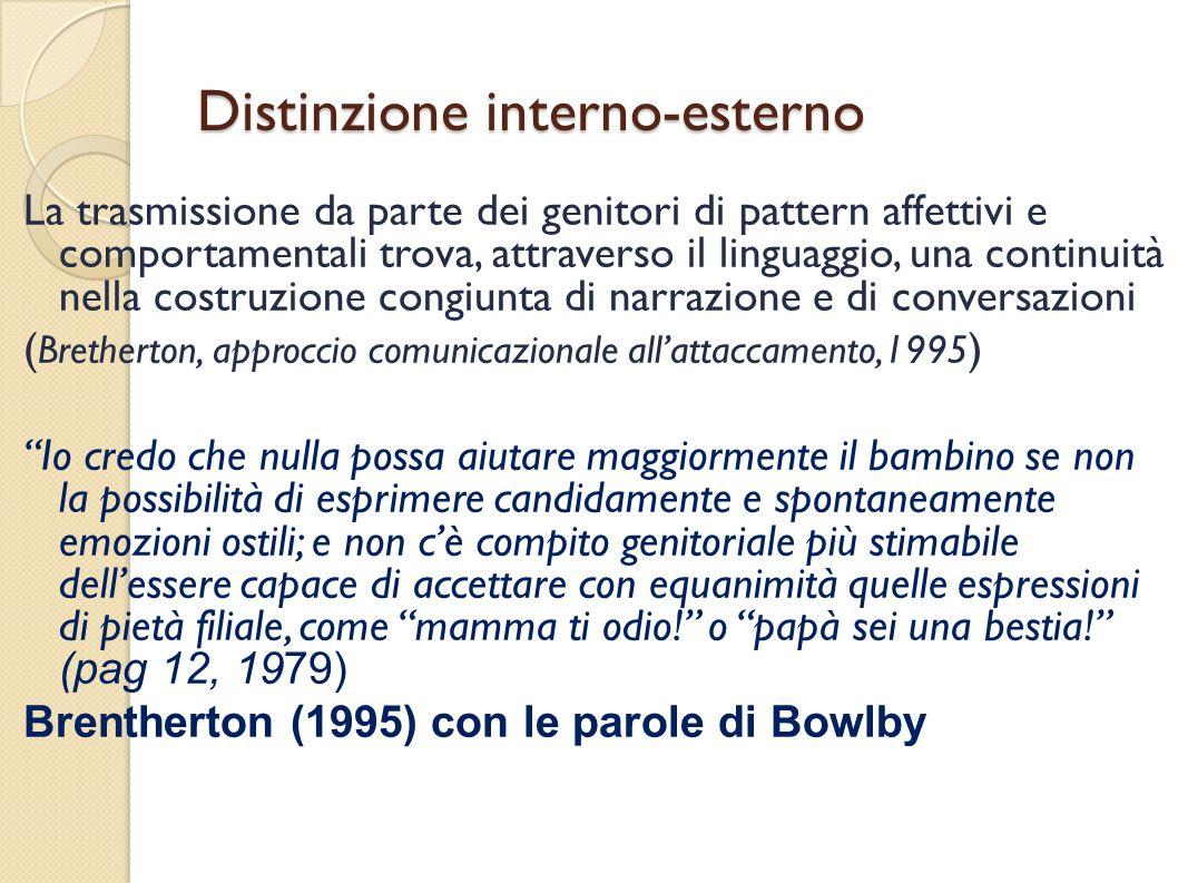 Distinzione interno-esterno La trasmissione da parte dei genitori di pattern affettivi e comportamentali trova, attraverso il linguaggio, una continui