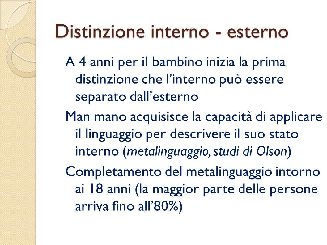 Distinzione interno - esterno A 4 anni per il bambino inizia la prima distinzione che linterno può essere separato dallesterno Man mano acquisisce la