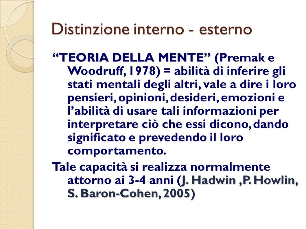 Distinzione interno - esterno TEORIA DELLA MENTE TEORIA DELLA MENTE (Premak e Woodruff, 1978) = abilità di inferire gli stati mentali degli altri, val