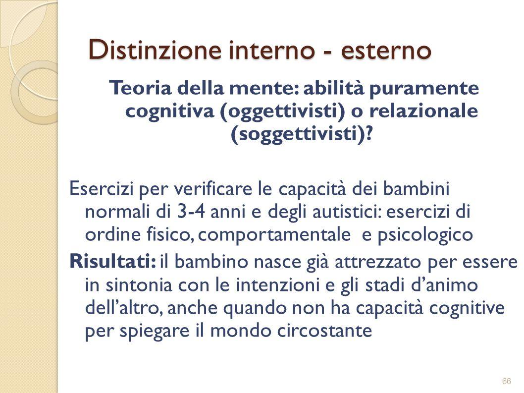 Distinzione interno - esterno Teoria della mente: abilità puramente cognitiva (oggettivisti) o relazionale (soggettivisti)? Esercizi per verificare le
