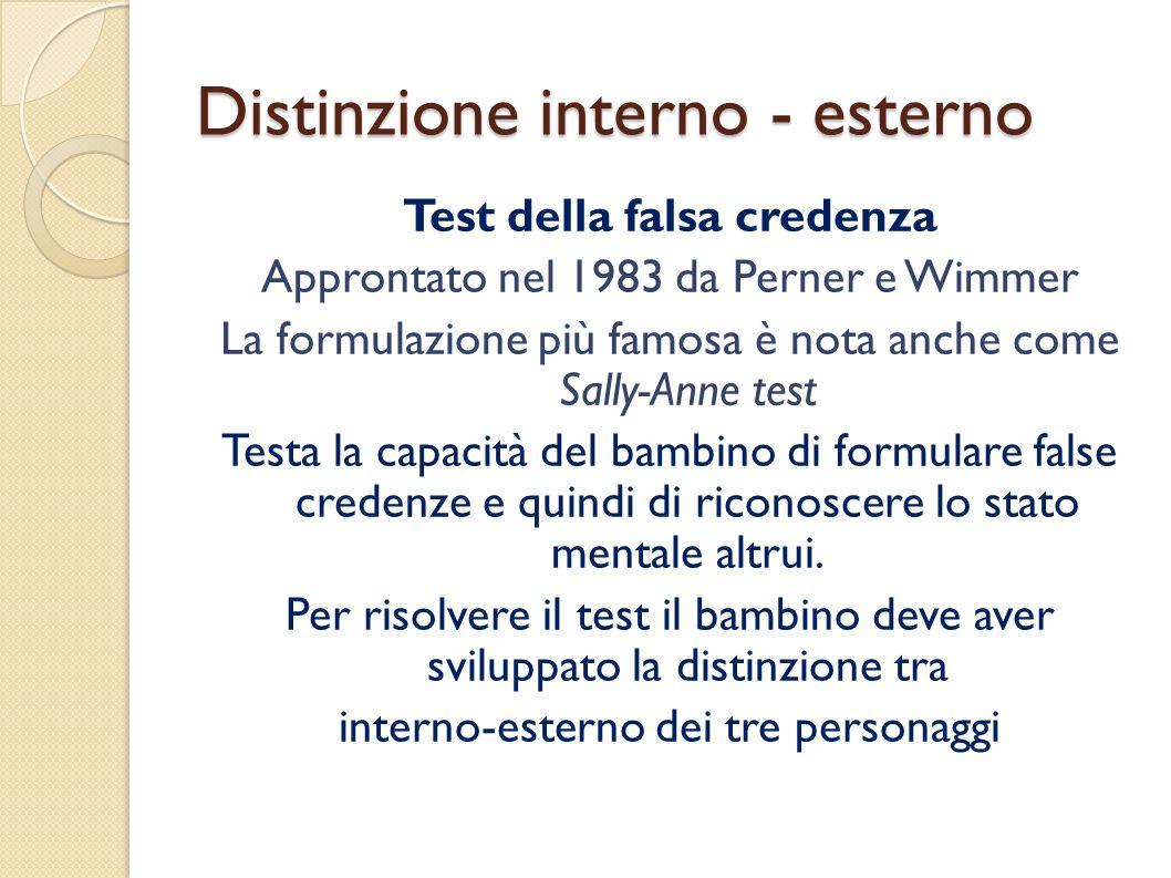 Distinzione interno - esterno Test della falsa credenza Approntato nel 1983 da Perner e Wimmer La formulazione più famosa è nota anche come Sally-Anne
