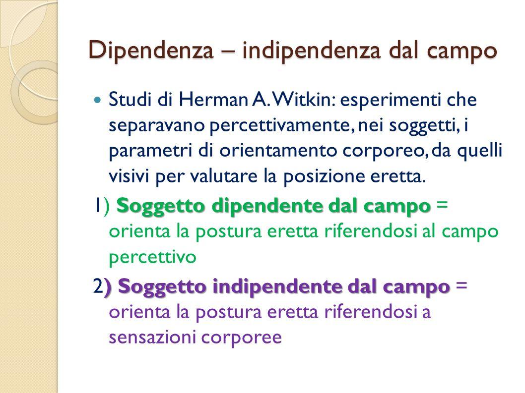 Dipendenza – indipendenza dal campo Studi di Herman A. Witkin: esperimenti che separavano percettivamente, nei soggetti, i parametri di orientamento c