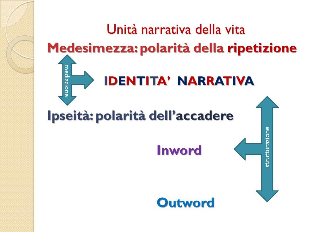 Unità narrativa della vita Medesimezza: polarità della ripetizione IDENTITA NARRATIVA IDENTITA NARRATIVA Ipseità: polarità dellaccadere InwordOutword