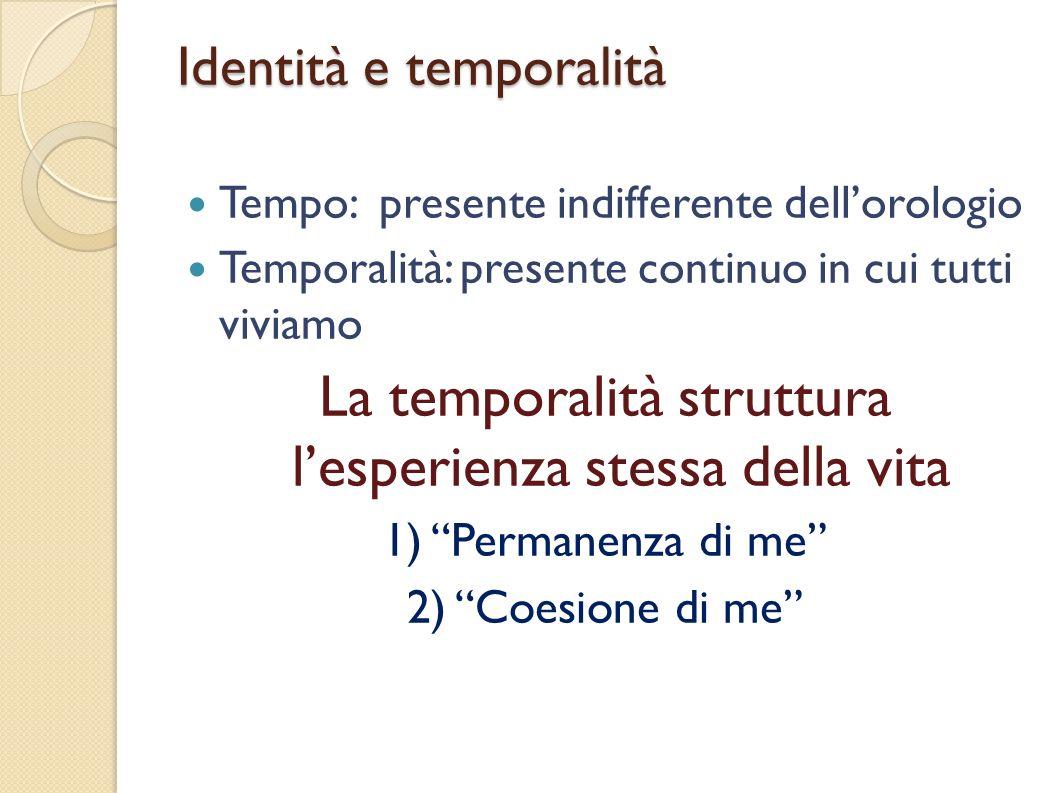 Identità e temporalità Tempo: presente indifferente dellorologio Temporalità: presente continuo in cui tutti viviamo La temporalità struttura lesperie