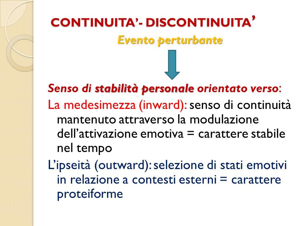 CONTINUITA- DISCONTINUITA CONTINUITA- DISCONTINUITA Evento perturbante stabilità personale Senso di stabilità personale orientato verso : La medesimez