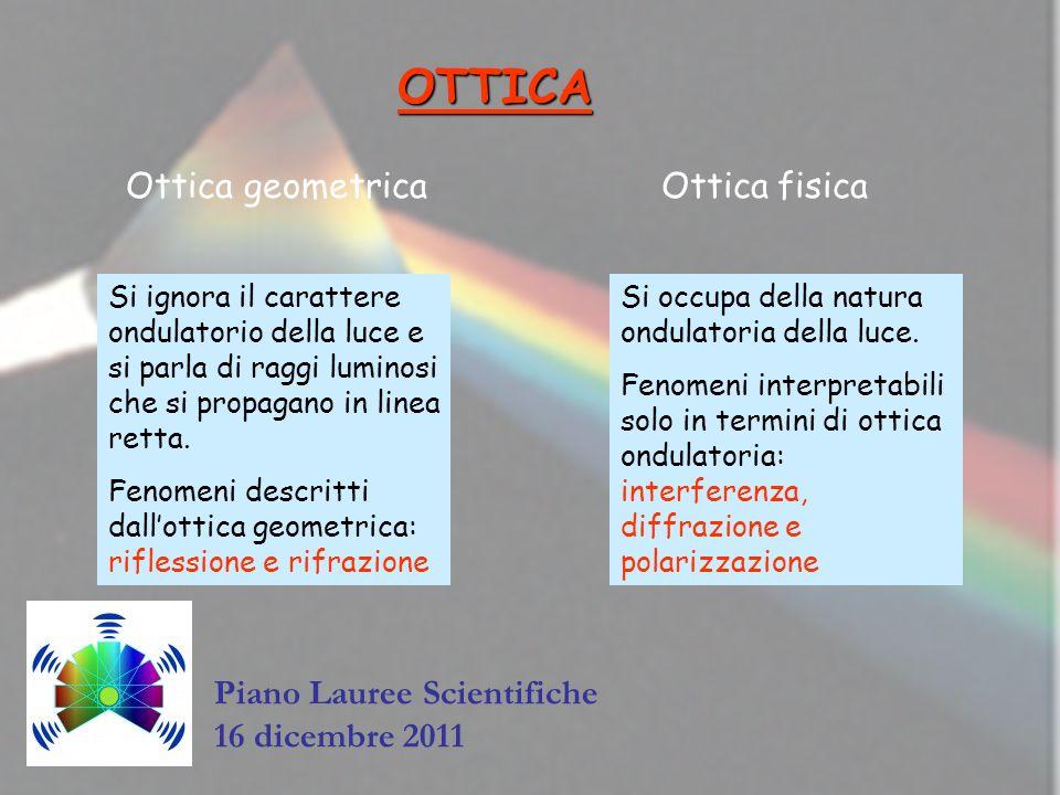 OTTICA Ottica geometricaOttica fisica Si ignora il carattere ondulatorio della luce e si parla di raggi luminosi che si propagano in linea retta. Feno