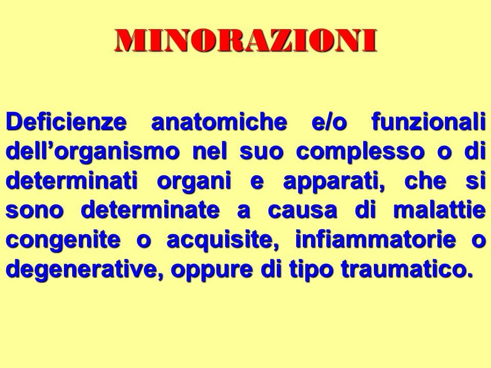 MINORAZIONI Deficienze anatomiche e/o funzionali dellorganismo nel suo complesso o di determinati organi e apparati, che si sono determinate a causa d