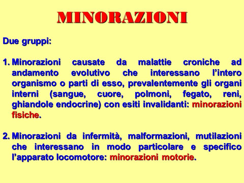 MINORAZIONI Due gruppi: 1.Minorazioni causate da malattie croniche ad andamento evolutivo che interessano lintero organismo o parti di esso, prevalent