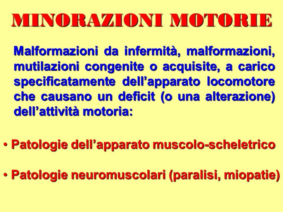 MINORAZIONI MOTORIE Malformazioni da infermità, malformazioni, mutilazioni congenite o acquisite, a carico specificatamente dellapparato locomotore ch