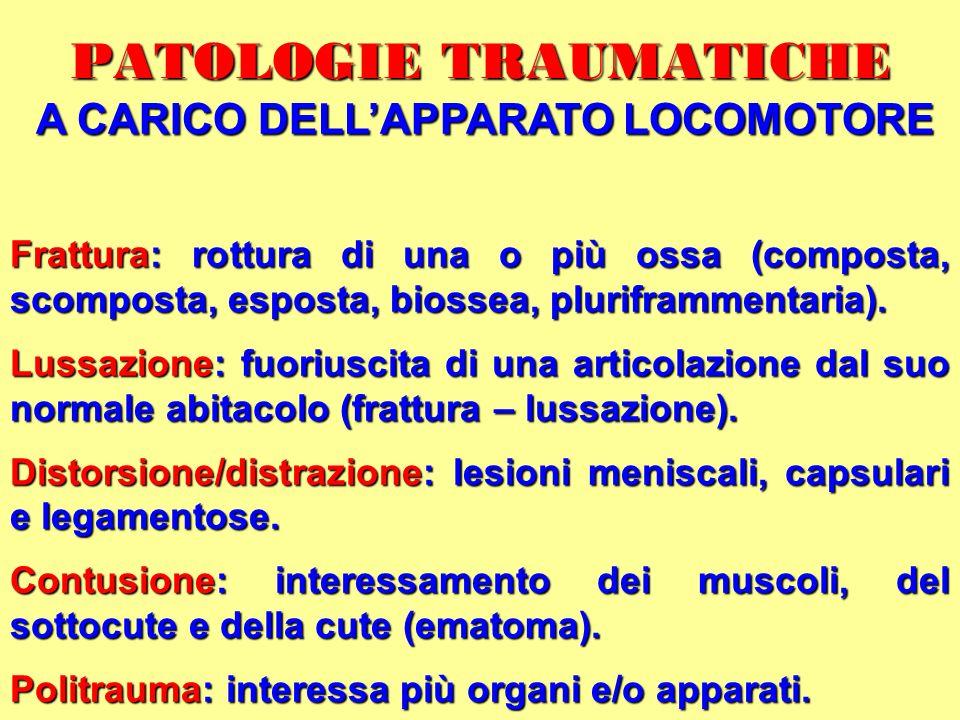 PATOLOGIE TRAUMATICHE A CARICO DELLAPPARATO LOCOMOTORE Frattura: rottura di una o più ossa (composta, scomposta, esposta, biossea, pluriframmentaria).