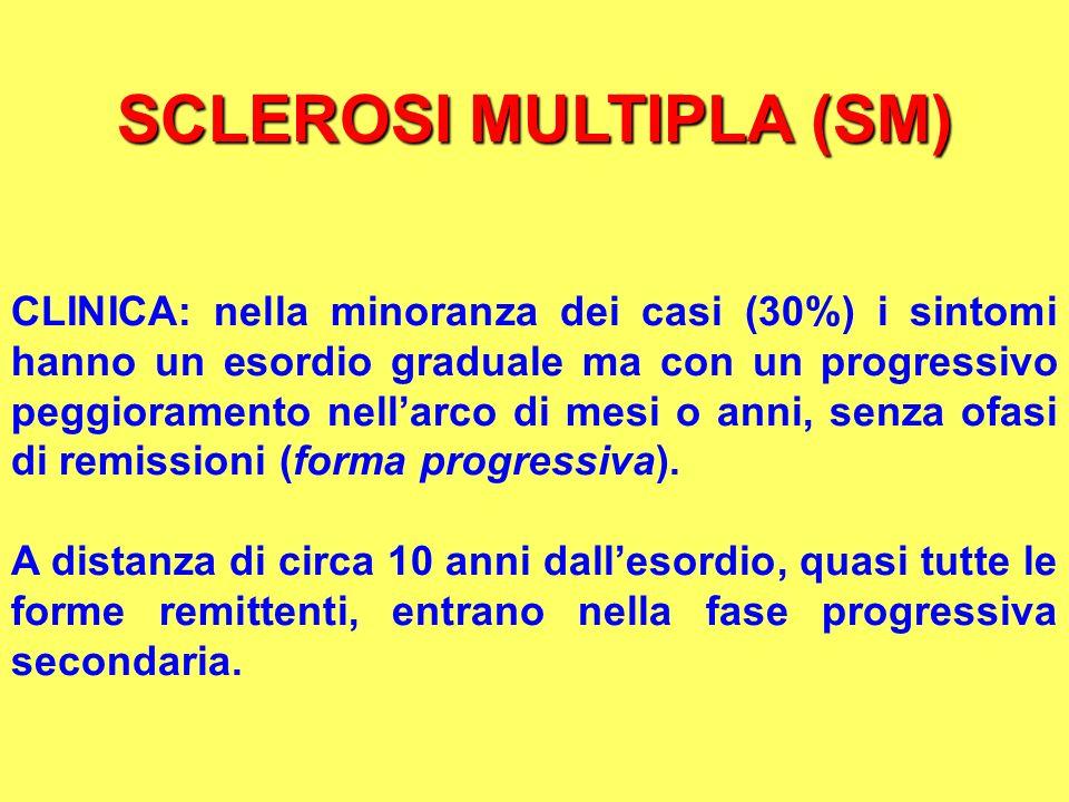 SCLEROSI MULTIPLA (SM) CLINICA: nella minoranza dei casi (30%) i sintomi hanno un esordio graduale ma con un progressivo peggioramento nellarco di mes