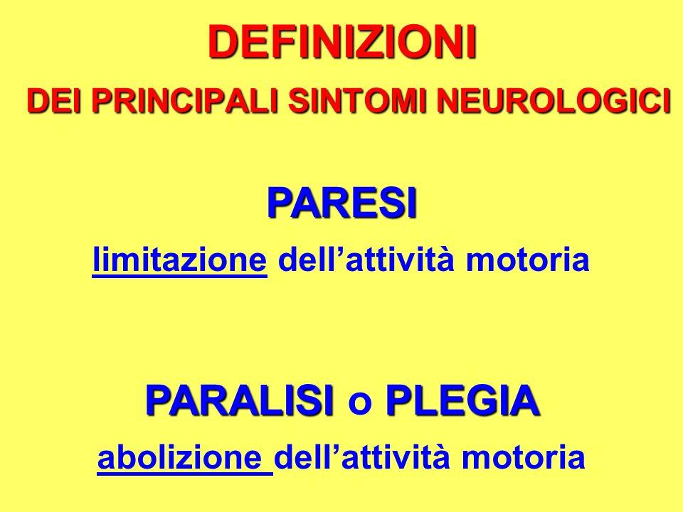 DEFINIZIONI DEI PRINCIPALI SINTOMI NEUROLOGICI PARESI limitazione dellattività motoria PARALISIPLEGIA PARALISI o PLEGIA abolizione dellattività motori