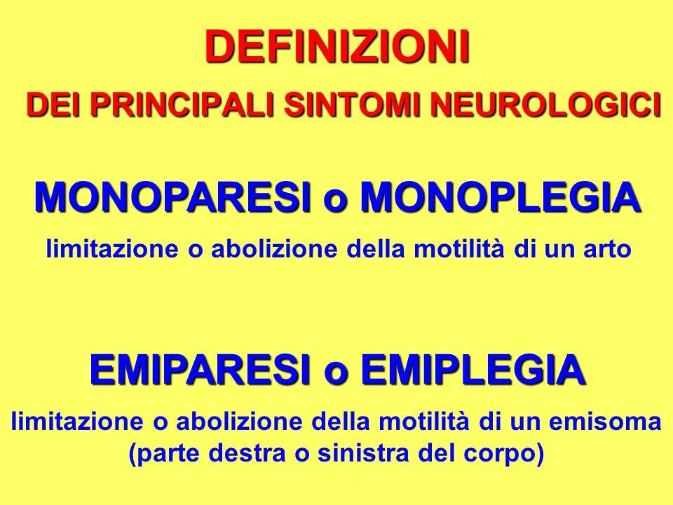 DEFINIZIONI DEI PRINCIPALI SINTOMI NEUROLOGICI MONOPARESI o MONOPLEGIA limitazione o abolizione della motilità di un arto EMIPARESI o EMIPLEGIA limita