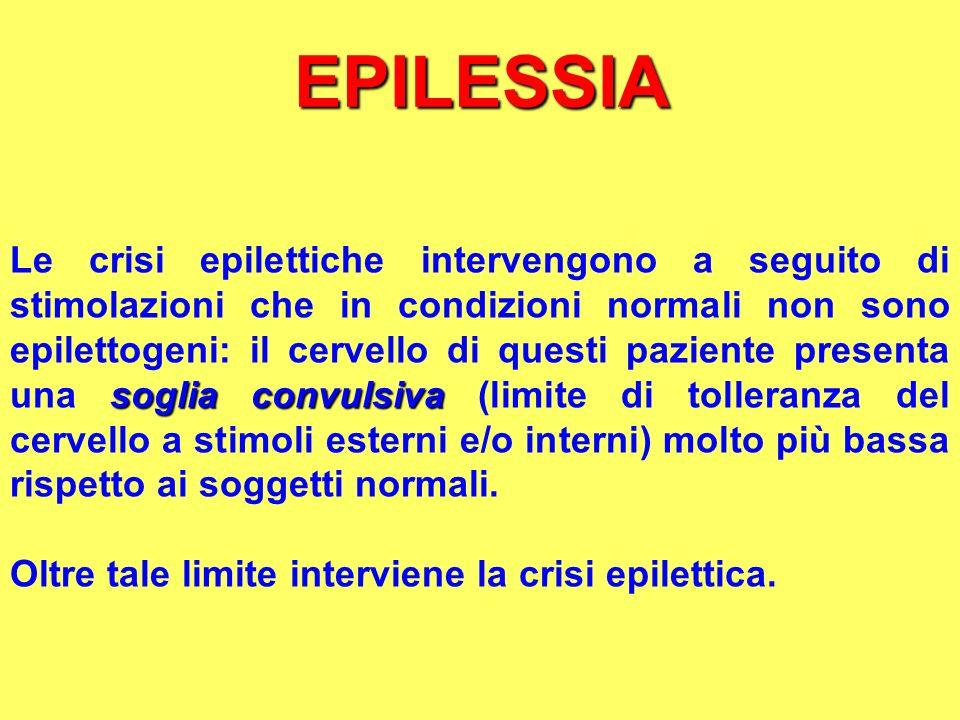 EPILESSIA soglia convulsiva Le crisi epilettiche intervengono a seguito di stimolazioni che in condizioni normali non sono epilettogeni: il cervello d