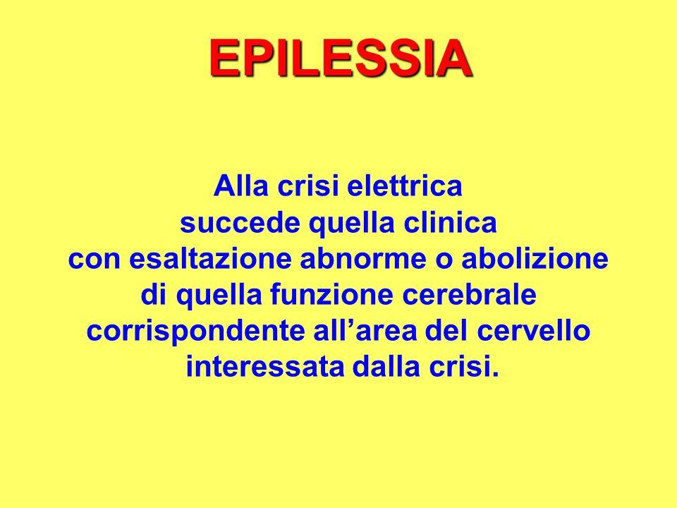 EPILESSIA Alla crisi elettrica succede quella clinica con esaltazione abnorme o abolizione di quella funzione cerebrale corrispondente allarea del cer