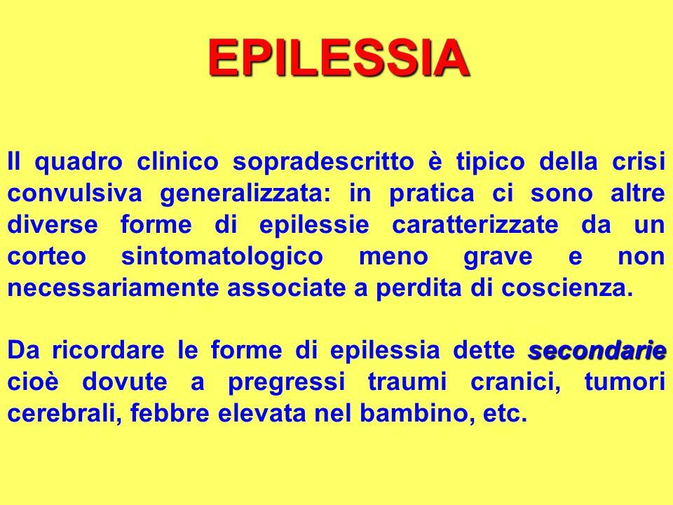 EPILESSIA Il quadro clinico sopradescritto è tipico della crisi convulsiva generalizzata: in pratica ci sono altre diverse forme di epilessie caratter