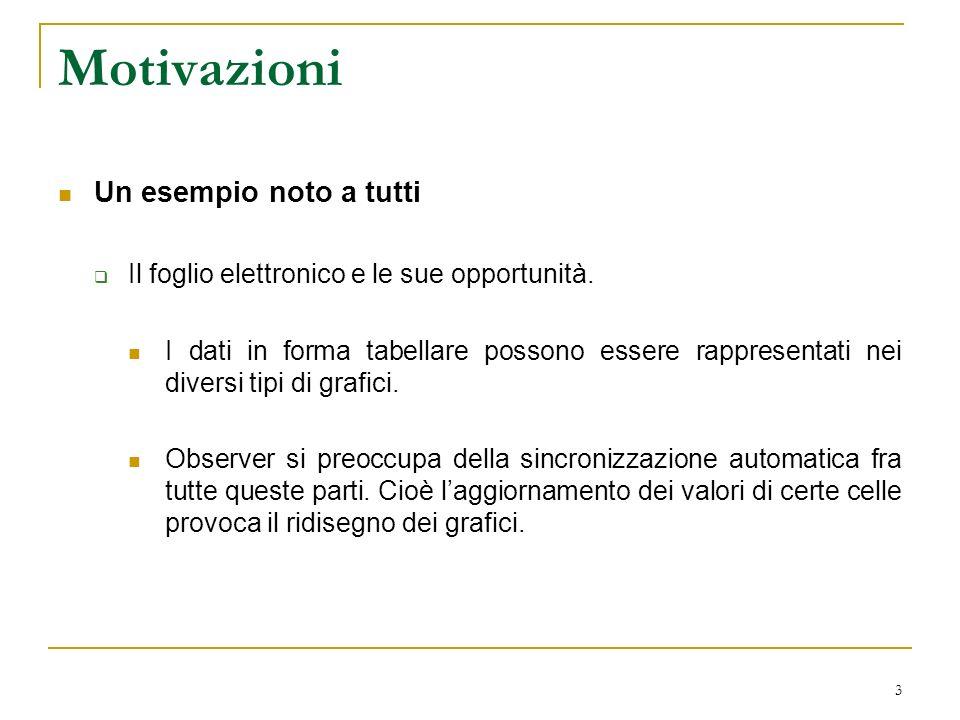 3 Motivazioni Un esempio noto a tutti Il foglio elettronico e le sue opportunità.
