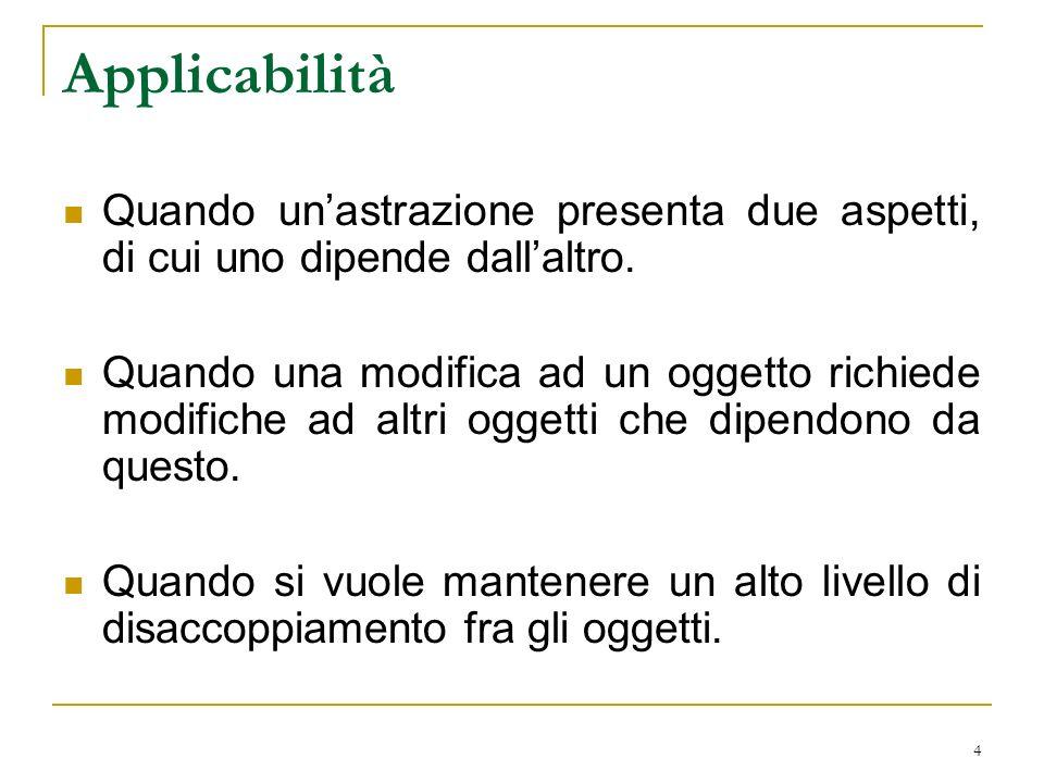 4 Applicabilità Quando unastrazione presenta due aspetti, di cui uno dipende dallaltro.