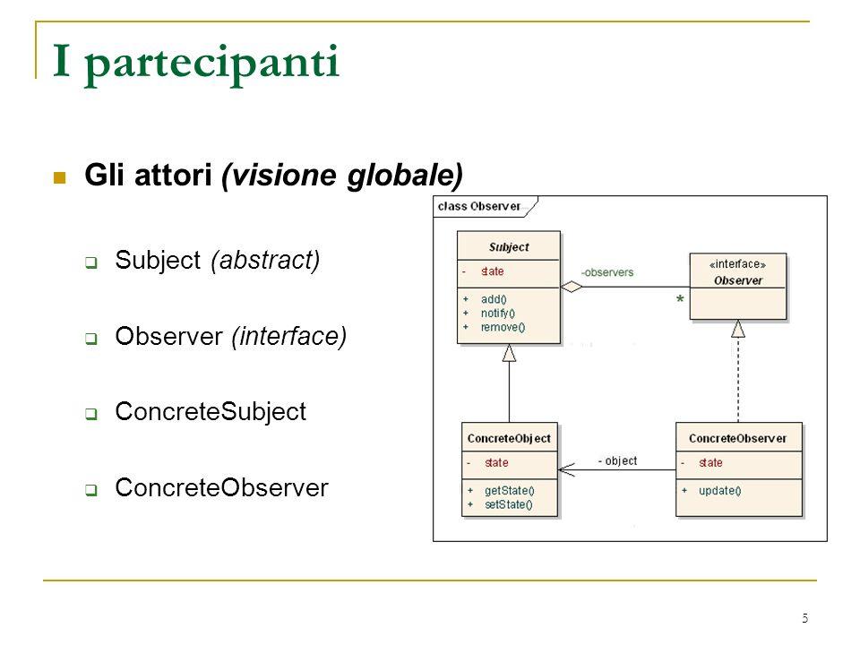 5 I partecipanti Gli attori (visione globale) Subject (abstract) Observer (interface) ConcreteSubject ConcreteObserver