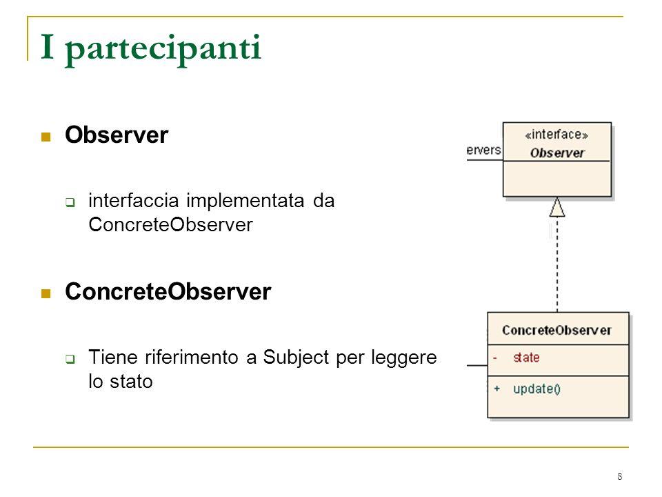 8 I partecipanti Observer interfaccia implementata da ConcreteObserver ConcreteObserver Tiene riferimento a Subject per leggere lo stato