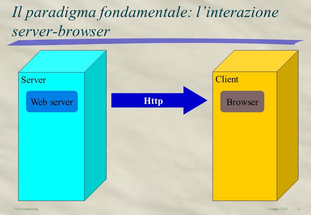 4 maggio 2004Web programming11 Il paradigma fondamentale: linterazione server-browser Server Client Http Web serverBrowser