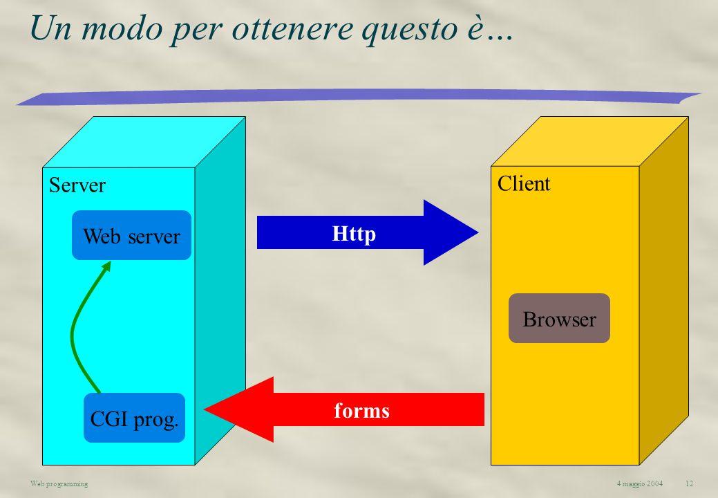 4 maggio 2004Web programming12 Un modo per ottenere questo è… Server Client Http forms CGI prog. Web server Browser
