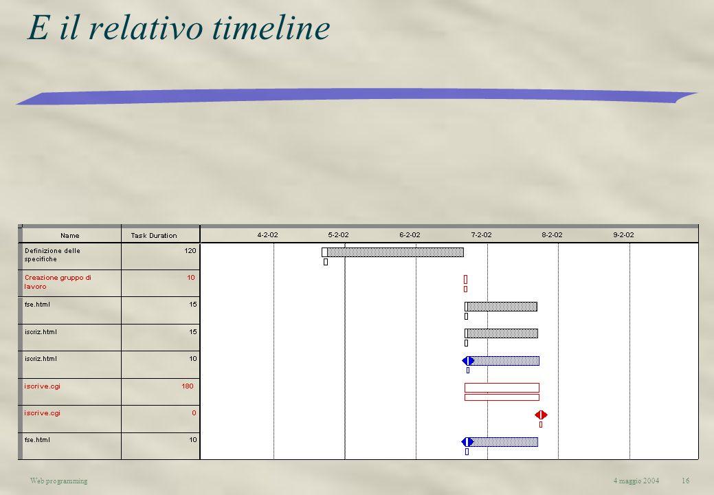 4 maggio 2004Web programming16 E il relativo timeline
