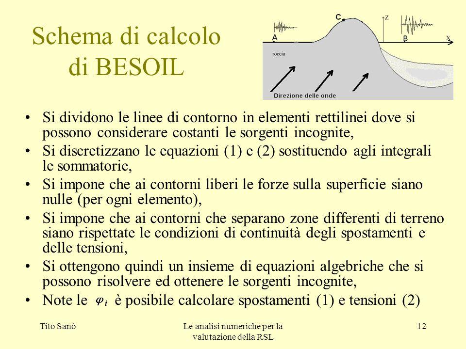 Tito SanòLe analisi numeriche per la valutazione della RSL 12 Schema di calcolo di BESOIL Si dividono le linee di contorno in elementi rettilinei dove