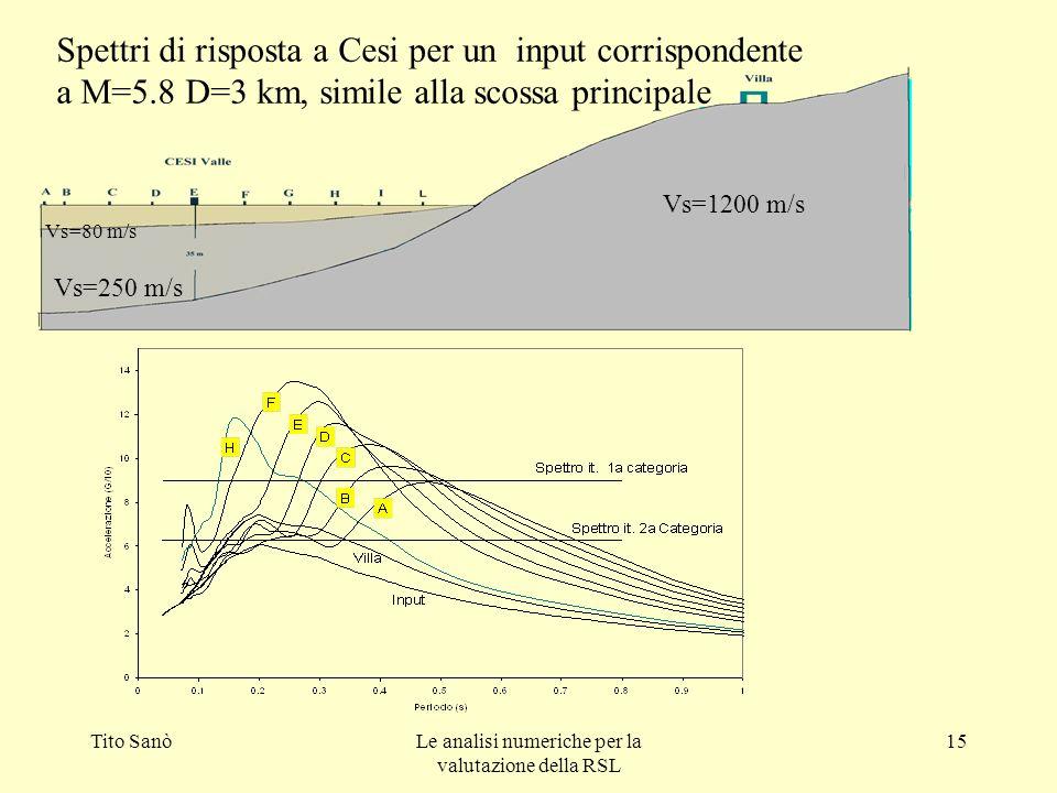 Tito SanòLe analisi numeriche per la valutazione della RSL 15 Spettri di risposta a Cesi per un input corrispondente a M=5.8 D=3 km, simile alla scoss